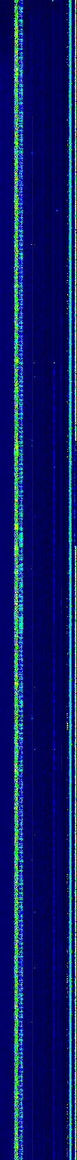 0698-0894 Mhz All lower GSM bands on the RF-Explorer in Republic