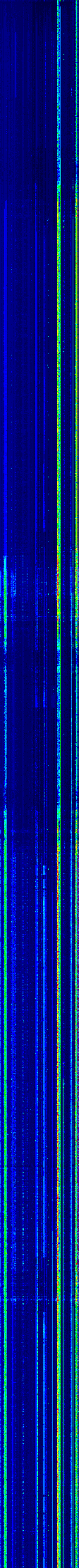 0300-0900 Mhz Around town of Republic - H_C_L_H_6_A